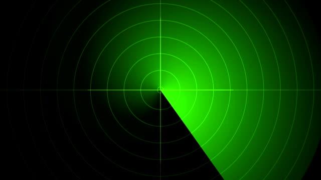 Amazon's Radar